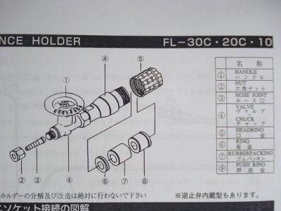 画像1: ランスホルダー FL-20C