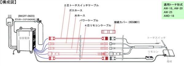 画像1: ダイヘン純正 水冷トーチ延長ケーブル組 AW-18/AWD-18 用 11M (1)