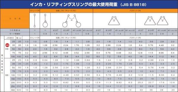 画像1: インカリフティングスリング JIS IV等級 耐荷重25%アップ (1)
