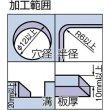 画像2: 面取り加工機 空気式・曲線用 サーキットベベラー (2)