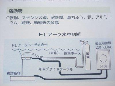画像1: 水中用FLアーク溶断棒 100本入